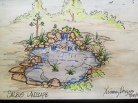 Design of water pond